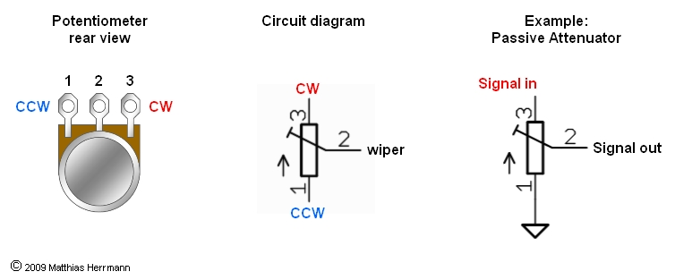 Potentiometer Wiring Diagram - efcaviation.com